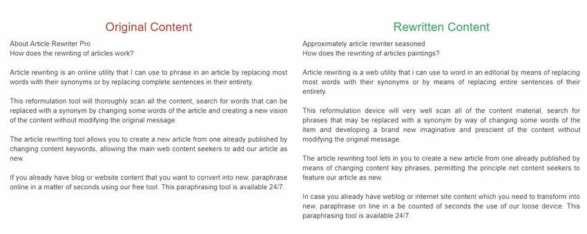 Article Rewriter Pro SEO Tool