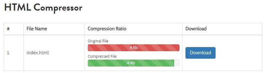 HTML Compressor SEO Tool